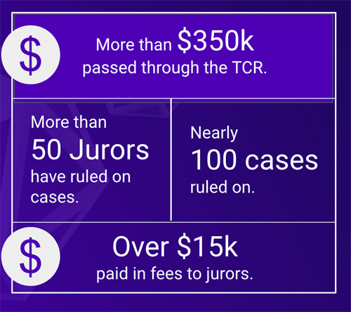 Kleros-juror-already